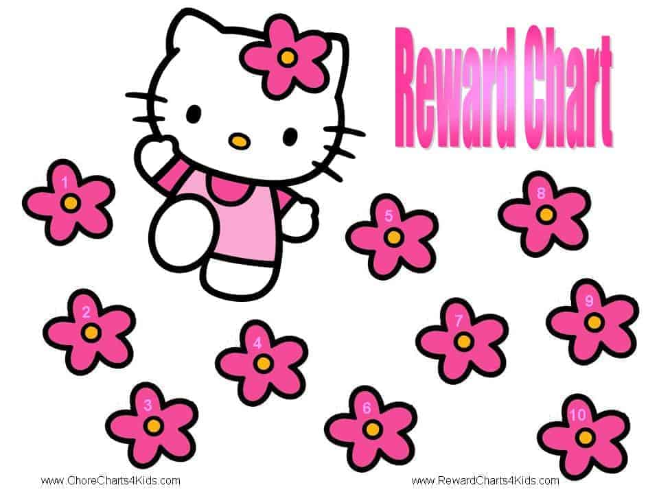 Hello Kitty Reward Charts – Free Reward Chart Templates