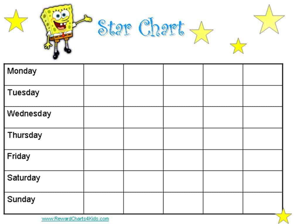 SpongeBob Reward Chart