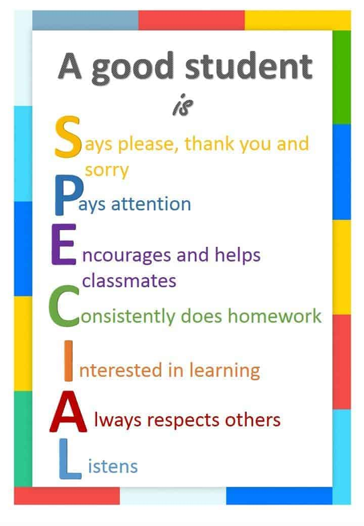 Free Classroom Posters Printable And Customizable