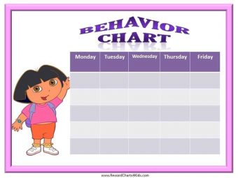 Dora Behavior Chart