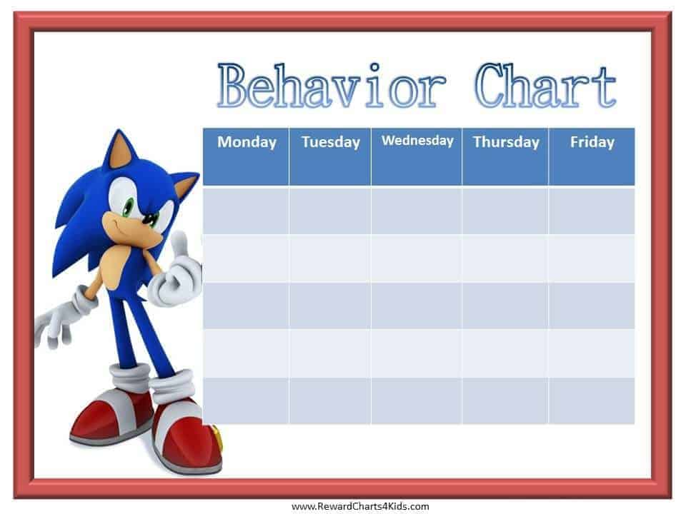 Sonic Behavior Charts