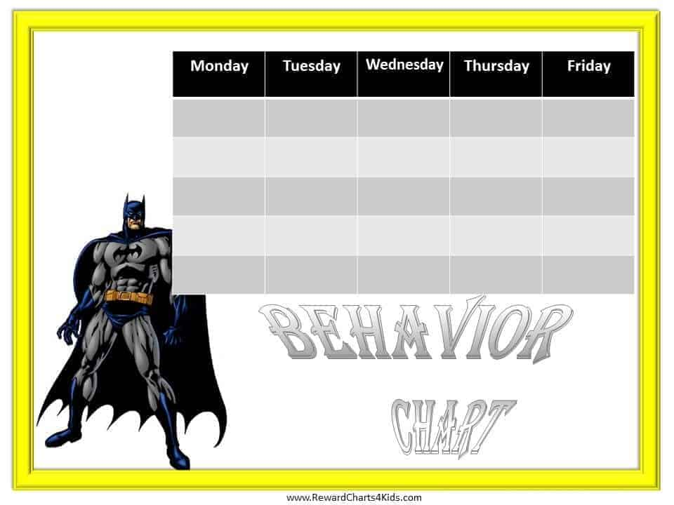 Batman Behavior Charts