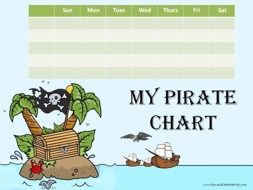 pirate behavior charts