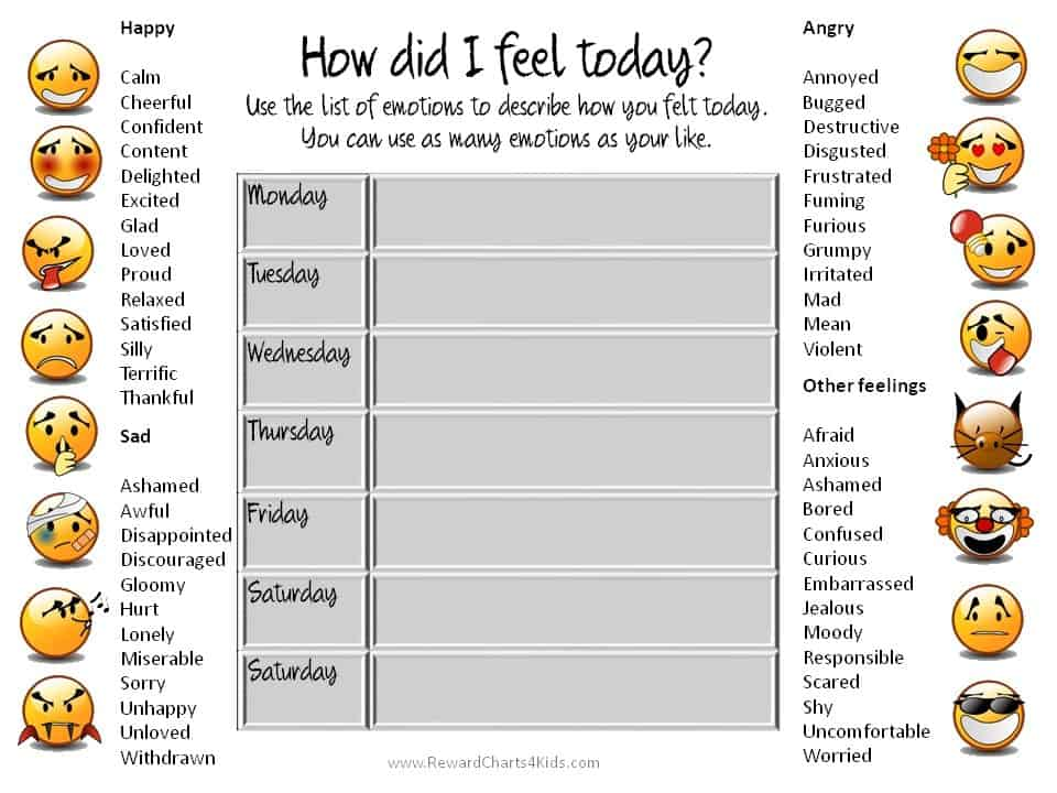 Face Feeling Printable Emotions Chart