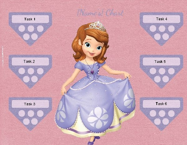 Sofia the First chart