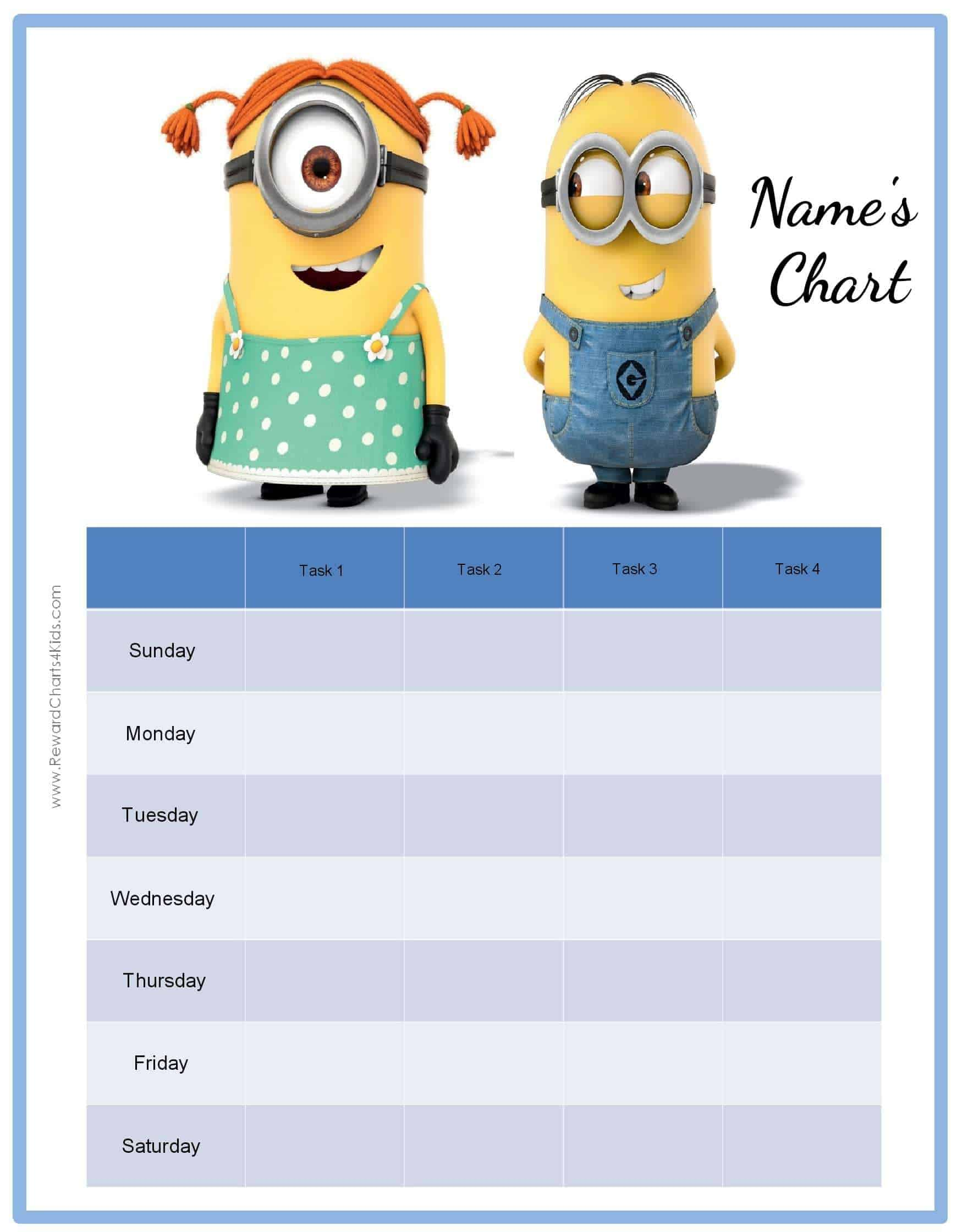 Behavior Charts With The Minions