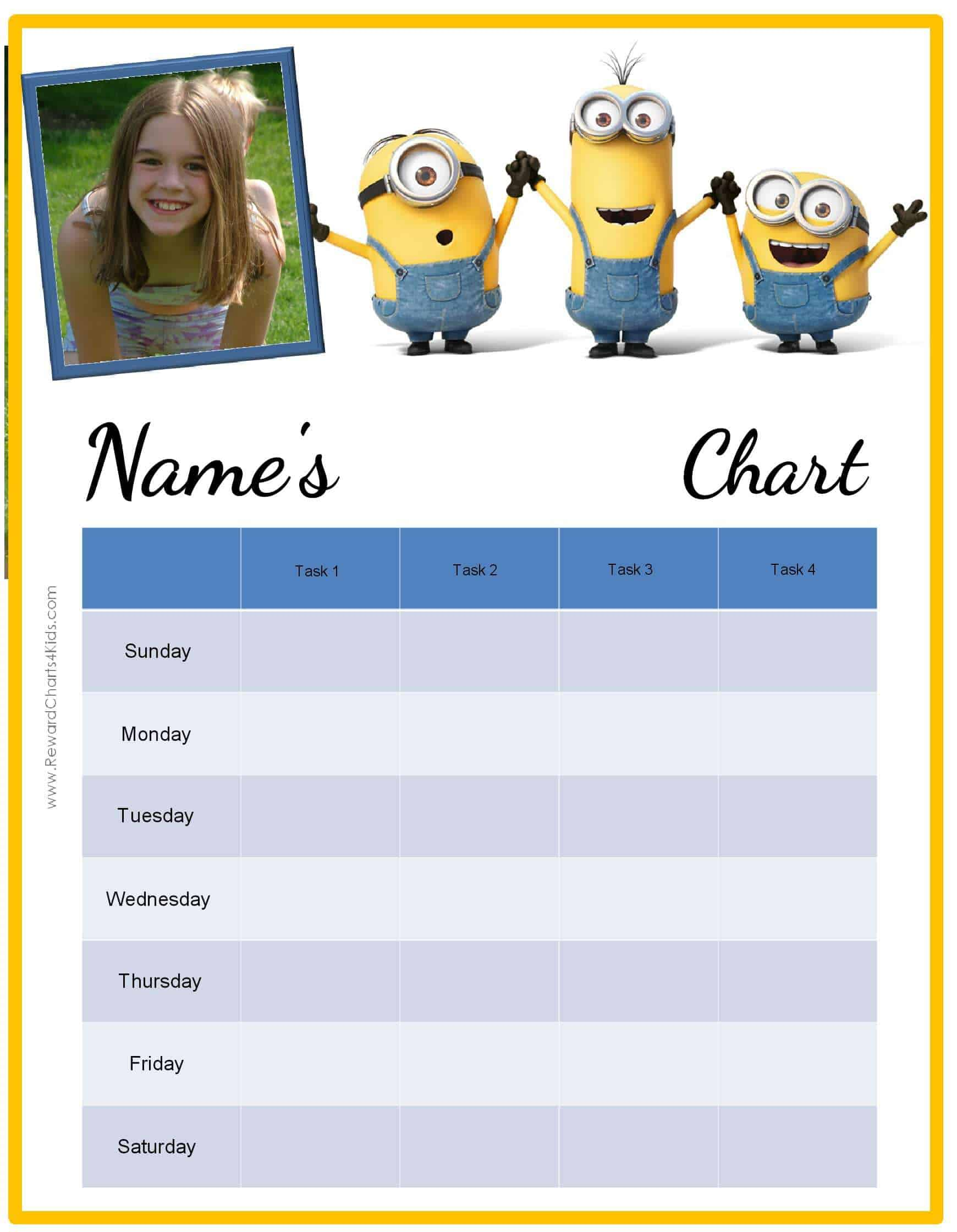 behavior charts the minions reward chart customize potty training chart customize