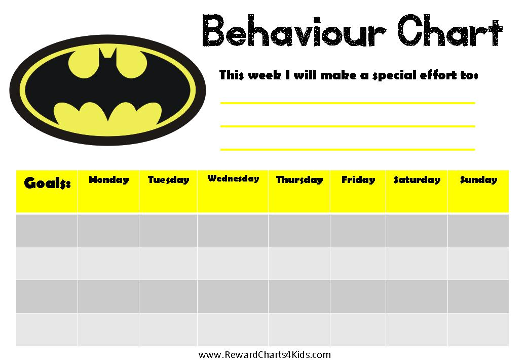reward charts for kids | behaviour sticker charts for children