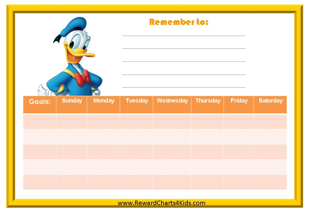 Behavior Charts with Donald Duck – Kids Behavior Chart Template