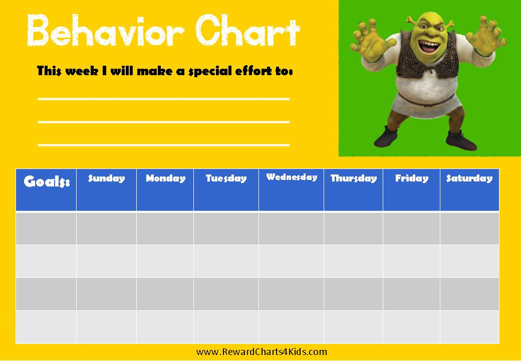 Weekly Shrek Behavior Chart with a 5 day week (weekdays only).