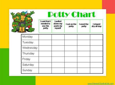 Potty Chart with a Specific Theme