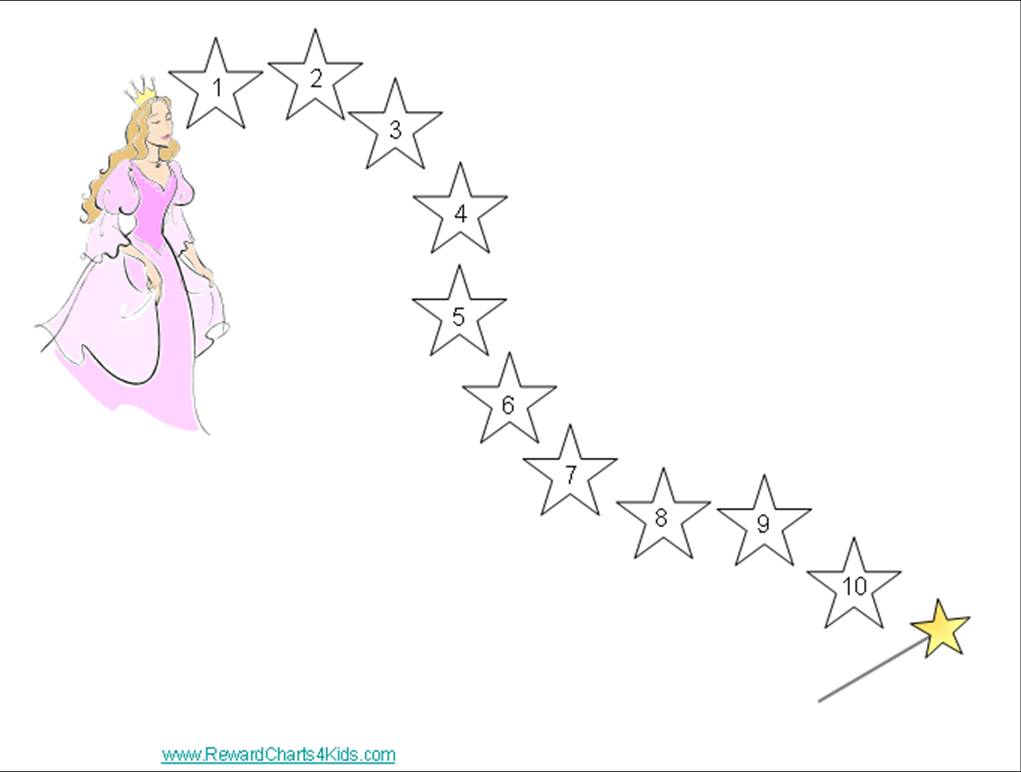 Princess chart for girls