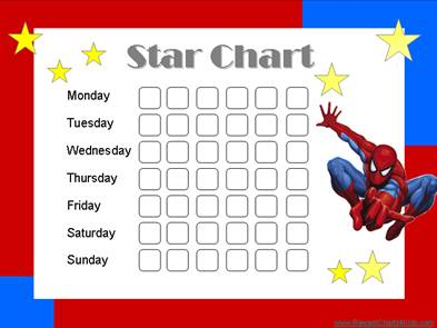 Spiderman Chart