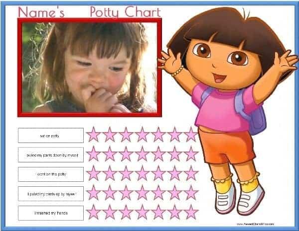 Dora potty chart