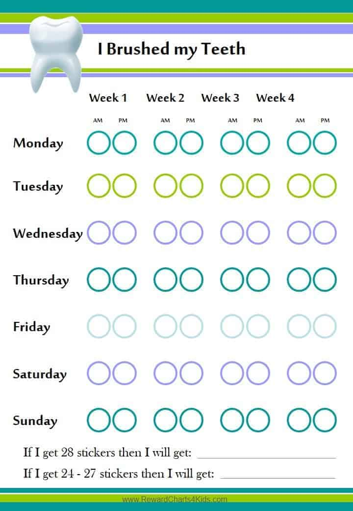 Reward Charts For Healthy Teeth
