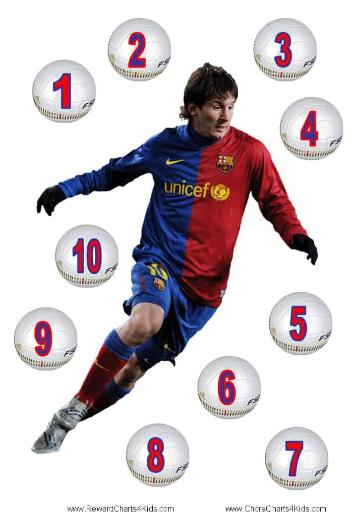 messi reward charts