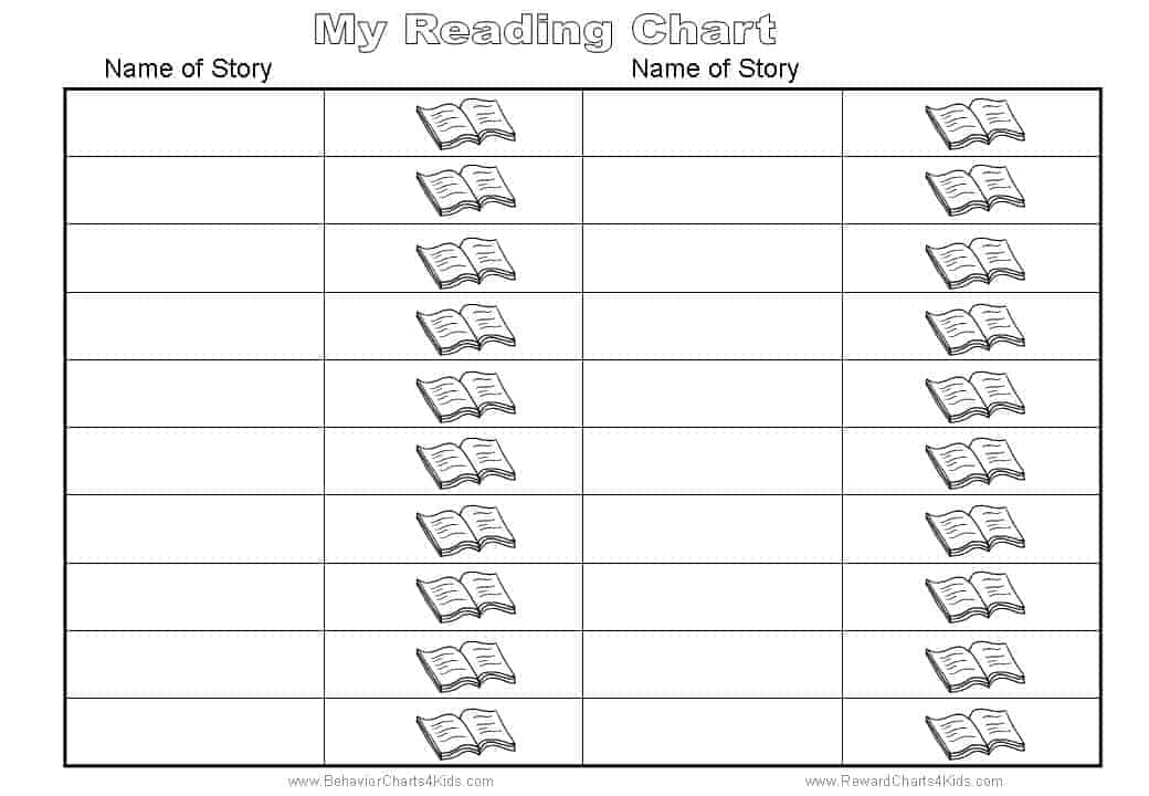 It's just an image of Slobbery Printable Reading Chart