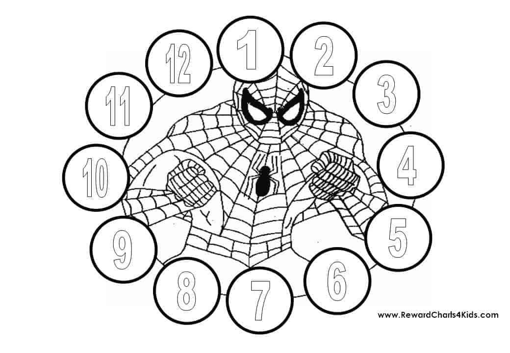 Spiderman Behavior Charts