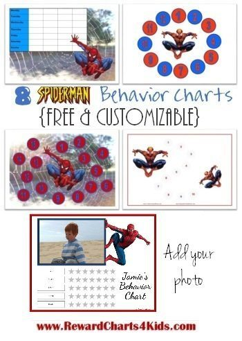 superhero behavior charts