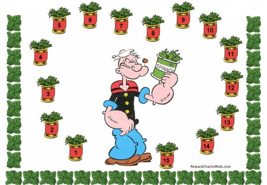 Popeye behavior chart