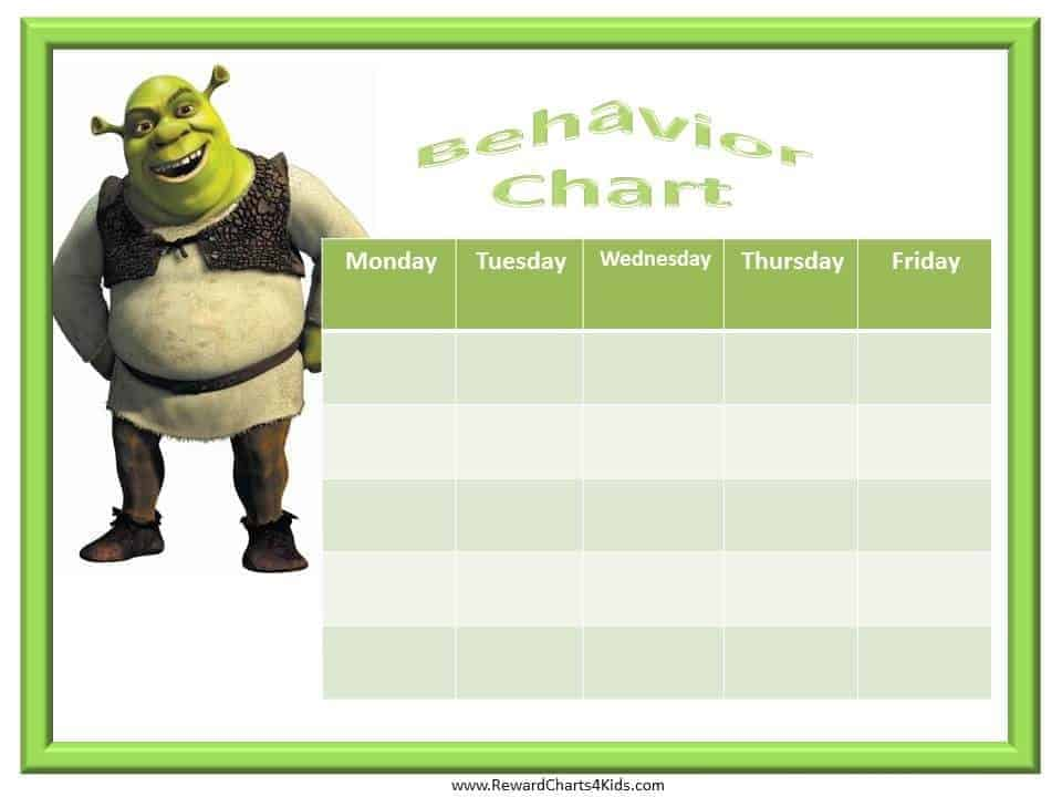 Shrek Behavior Charts