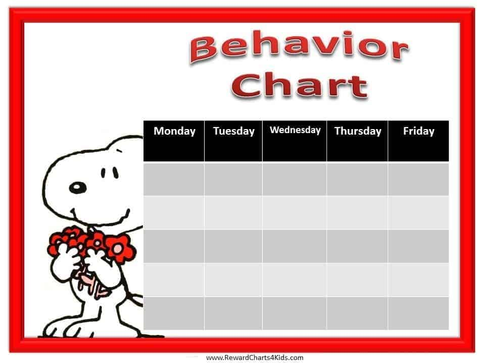 Snoopy Behavior Chart