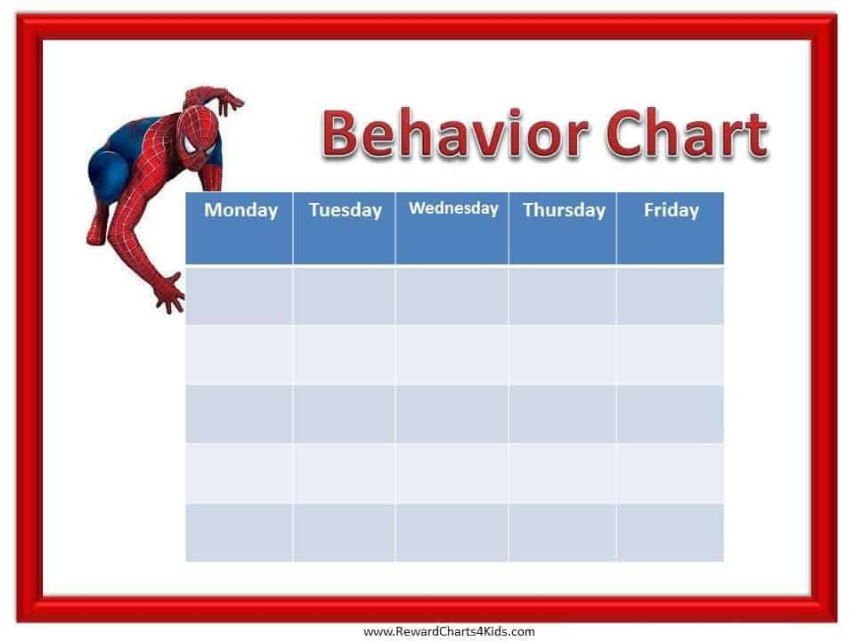Free Behavior Charts