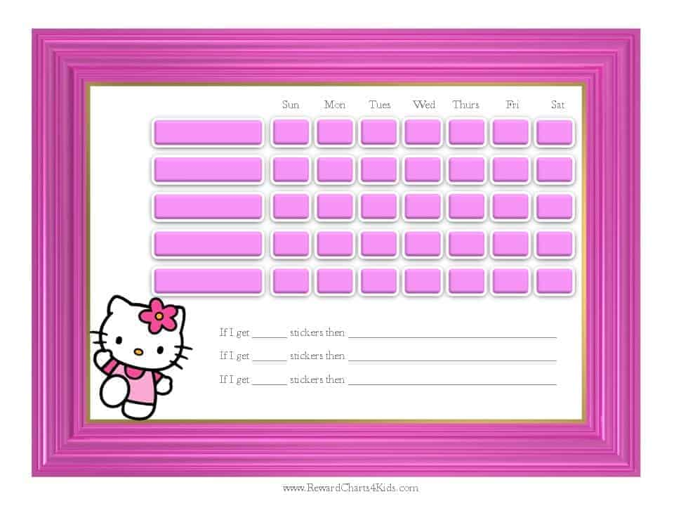 Hello Kitty Chart Forteforic