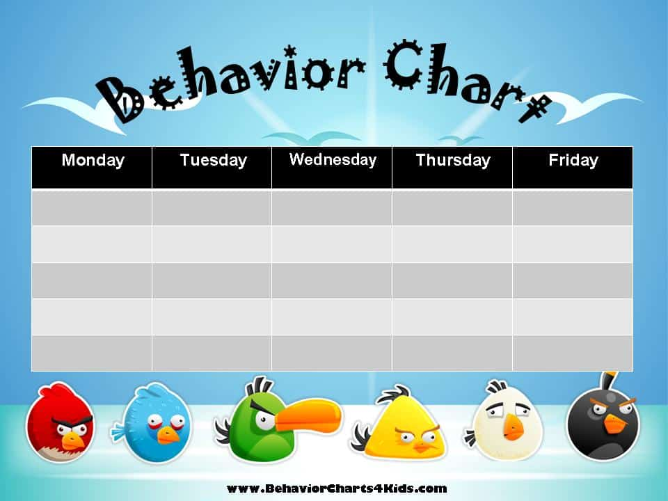 Angry birds behavior chart with sky background and pictures of six angry birds