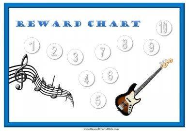 Guitar behavior chart