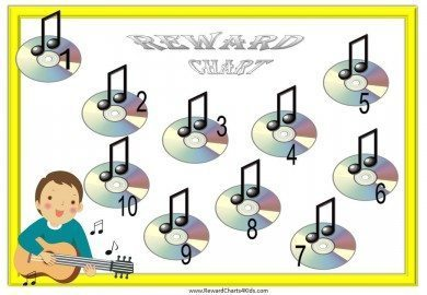Free music sticker chart
