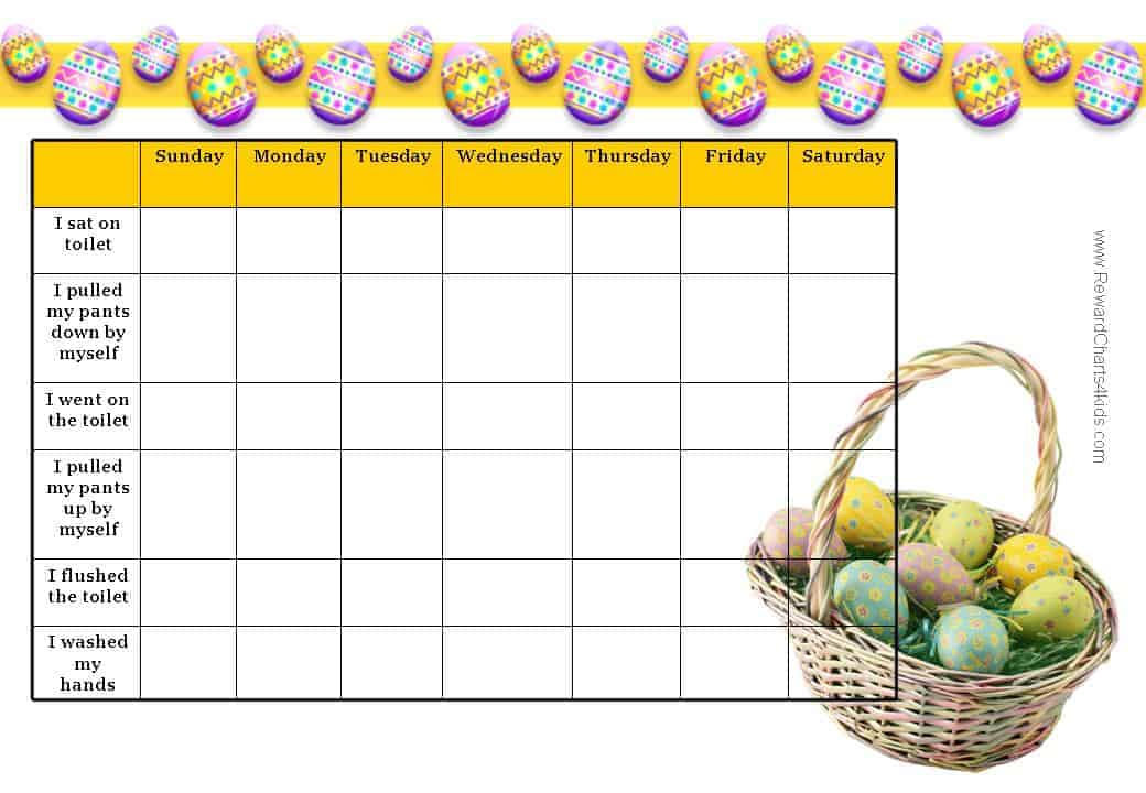 easter charts