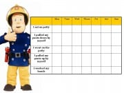Potty training chart with a list of milestones