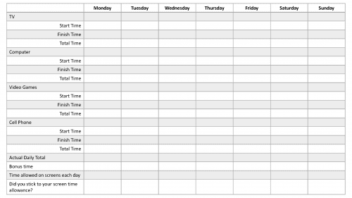 Screen time chart