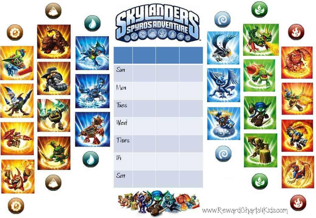 skylanders behavior charts and certificates