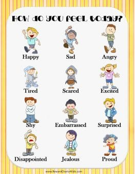"""chart that reads """"How do you feel today?"""" with 12 pictures of kids showing different emotions"""