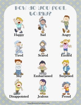 emotions chart - with cartoon characters showing 12 different emotions