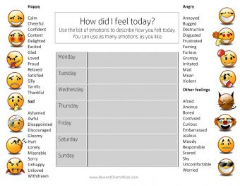chart to analize what a child feels every day of the week