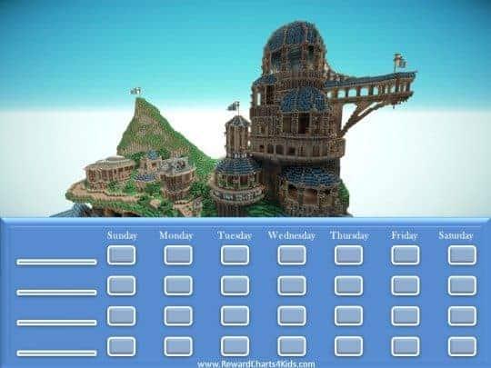 Minecraft behavior chart