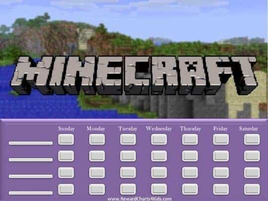minecraft chart