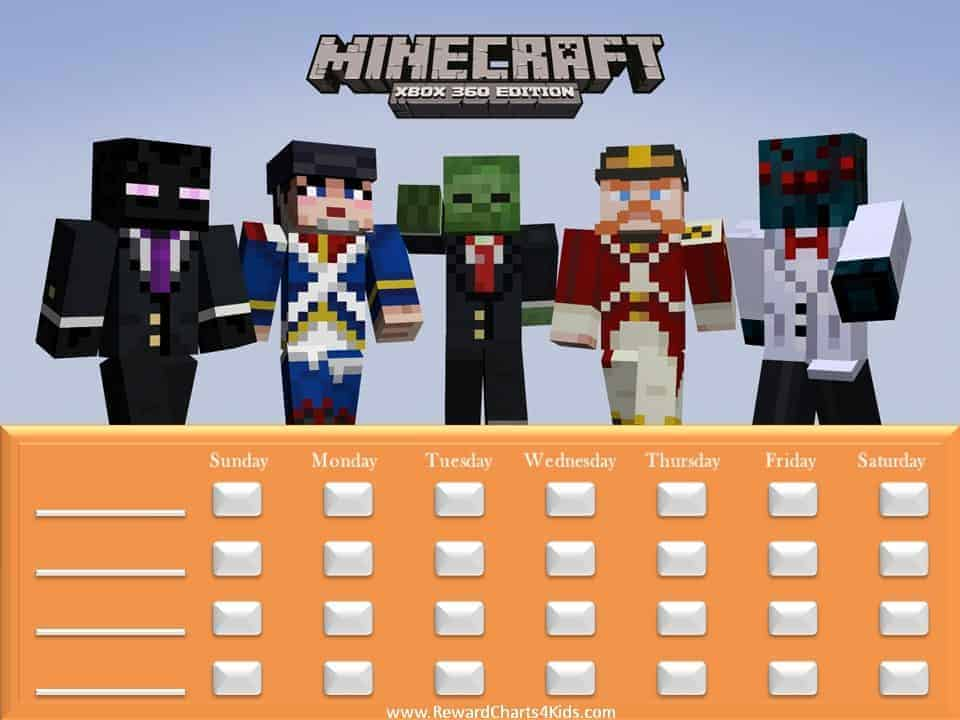 Minecraft Behavior Charts