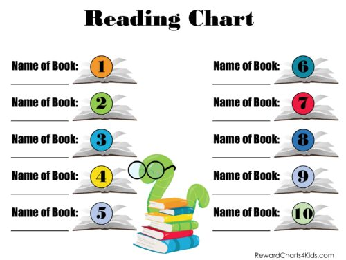 Book chart for 10 books