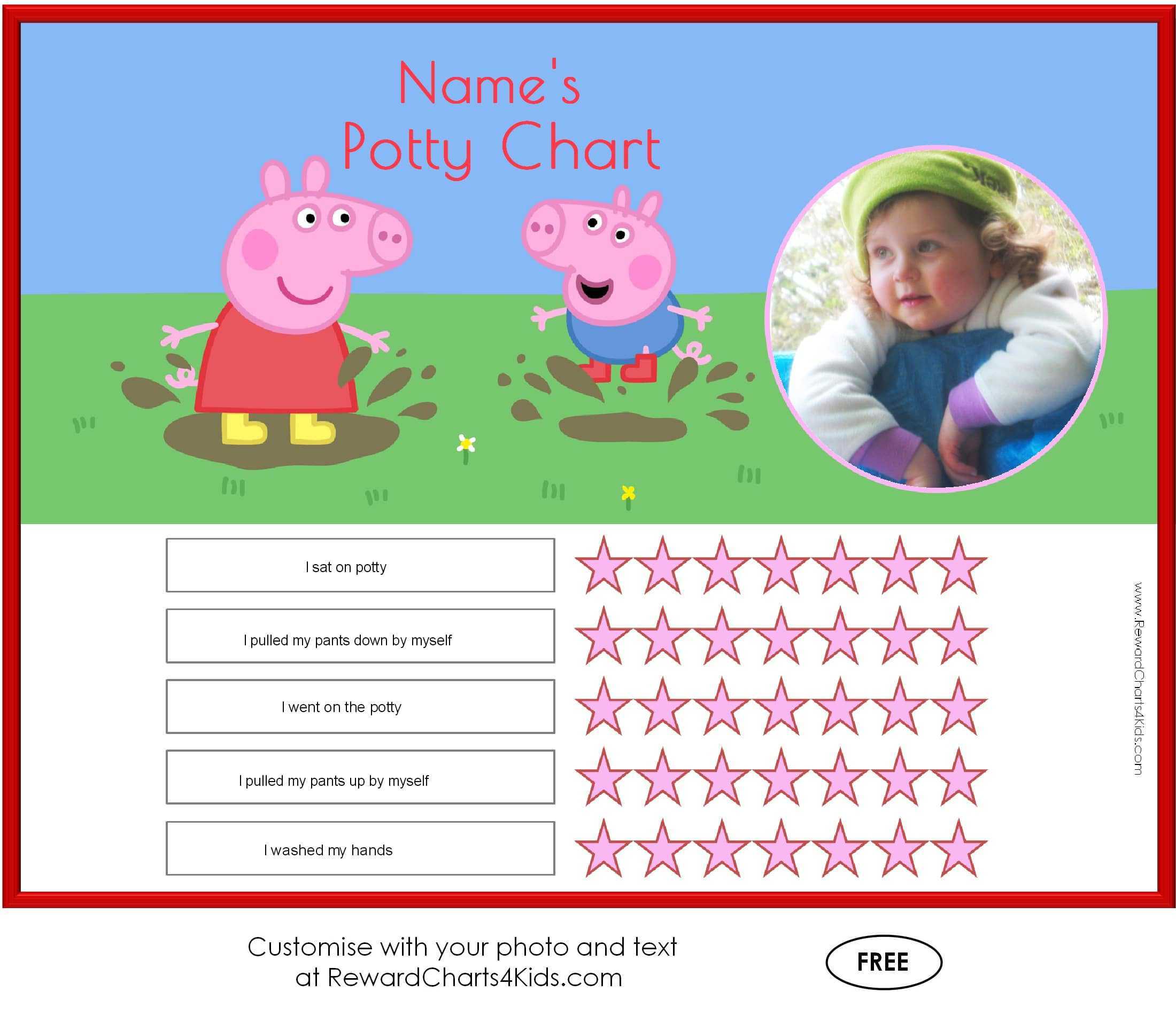 graphic relating to Peppa Pig Character Free Printable Images named Absolutely free Peppa Pig Potty Performing exercises Charts Customise with Your Photograph