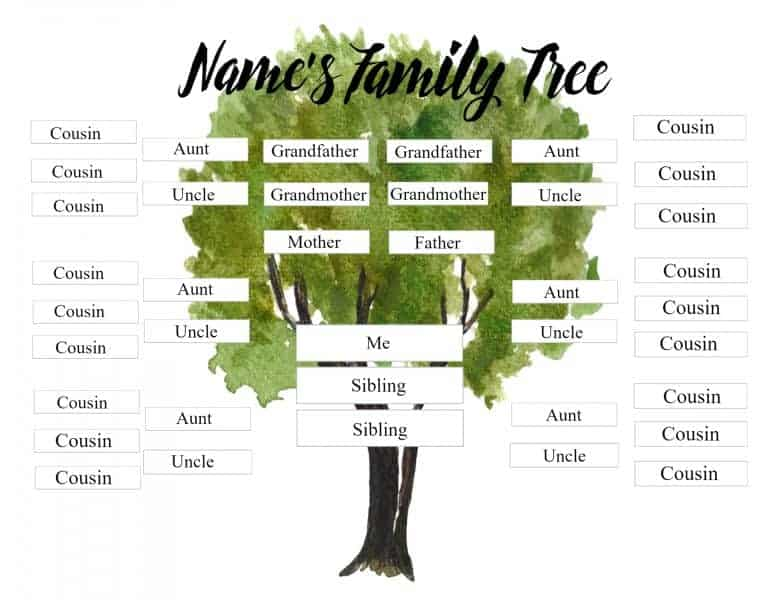Free Family Tree Template For Kids Customize Online Then Print