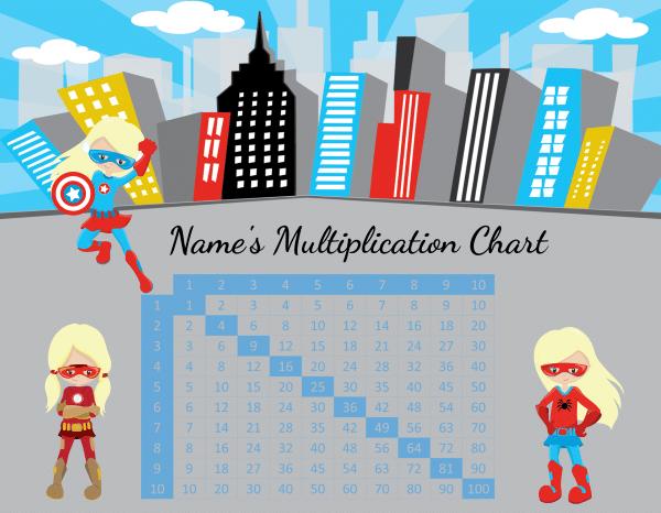 Free Custom Multiplication Chart Printable | Customize then Print