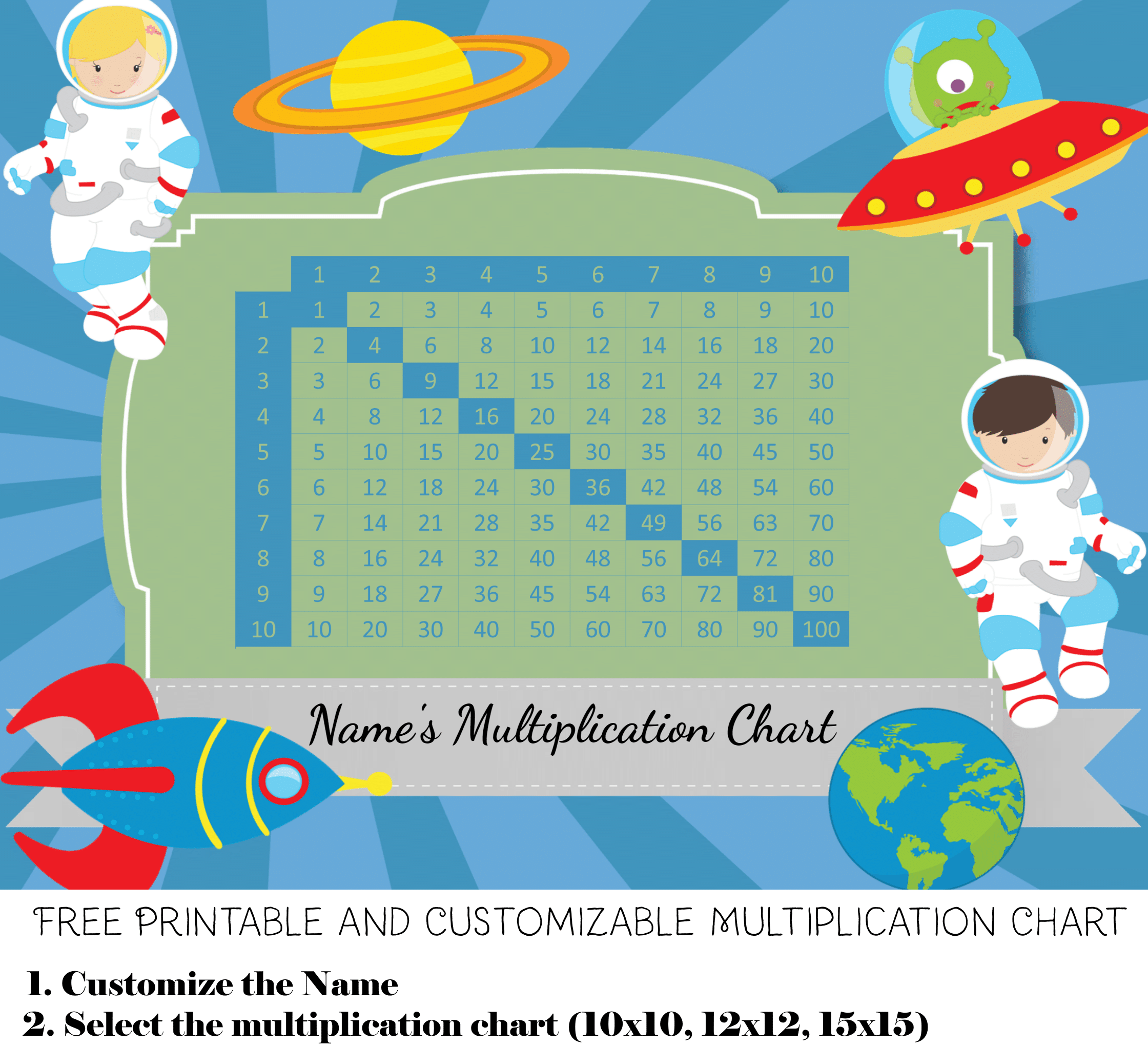 Multiple table chart choice image free any chart examples free custom multiplication chart printable space and astronauts nvjuhfo choice image nvjuhfo Choice Image