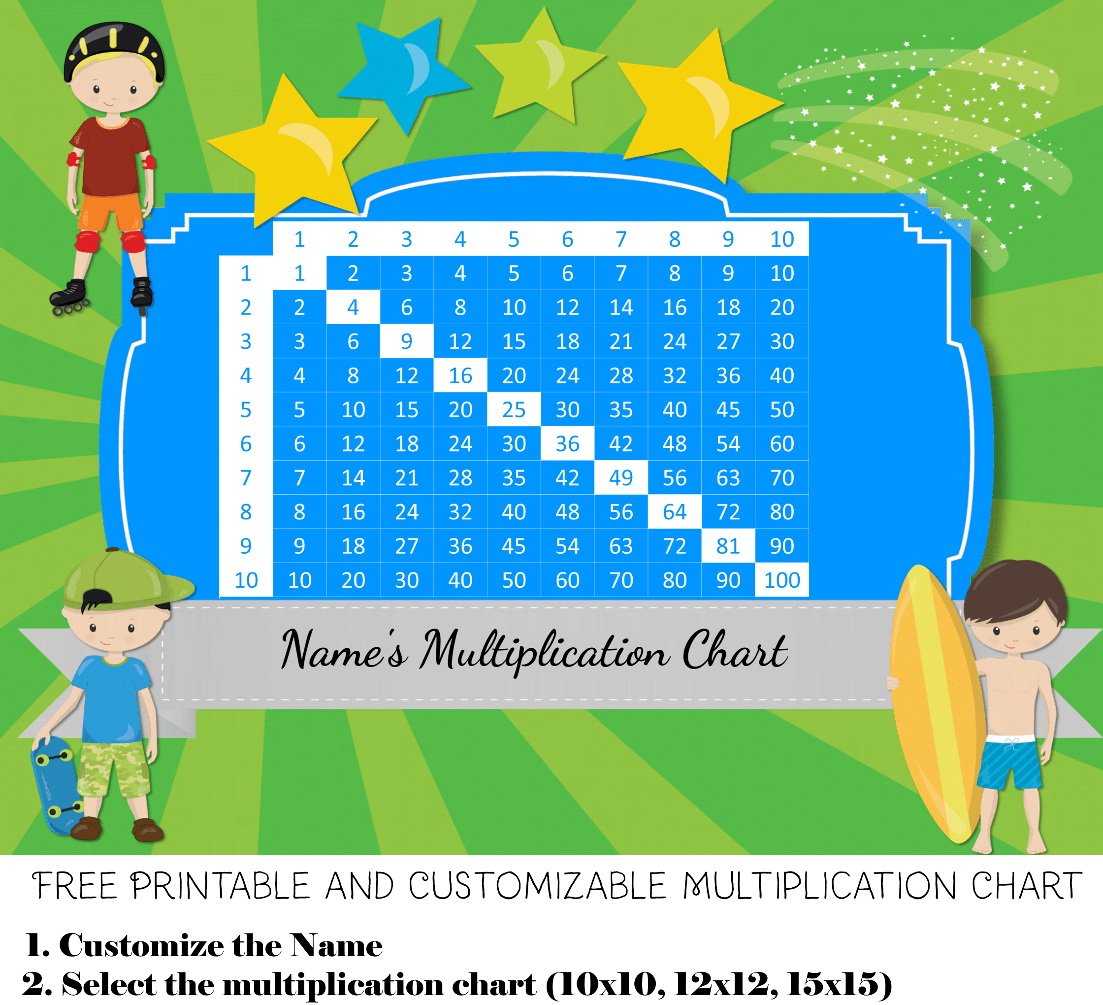 Free custom multiplication chart printable surfer skater and another boy nvjuhfo Images