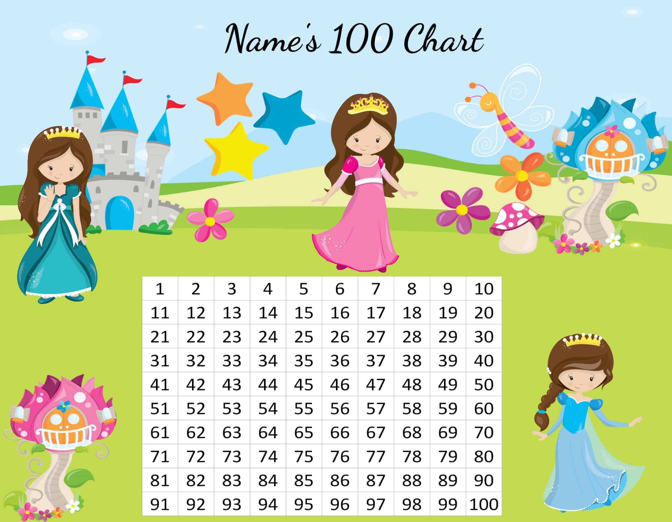This is a photo of Dynamite Printable 100 Number Chart