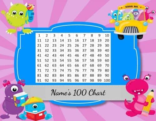 Free Printable Number Chart 1-100