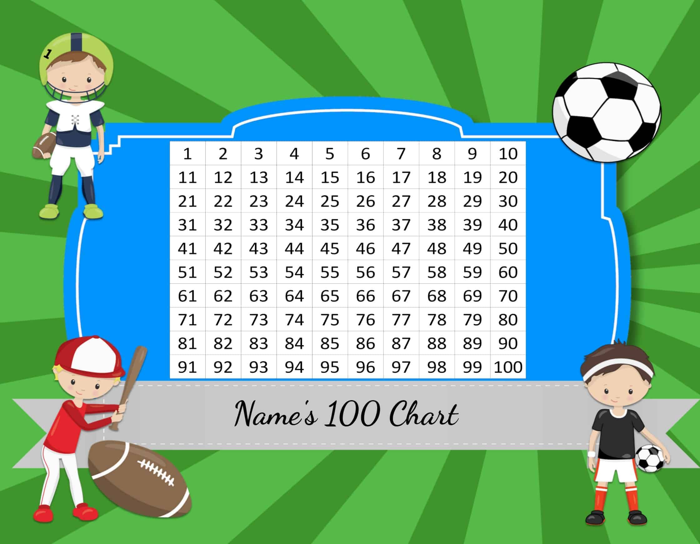 free printable number chart 1